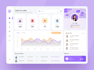Hospital Management Dashboard clean dashboard clean design hospital dashboard hospital management dashboard design dashboard app dashboard ui dashboard hospital app hospital app ux ui ui ux design design clean ui