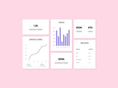 Analytics | Daily UI 018 dailyui 018 dailyuichallenge web design webdesign web dailyui