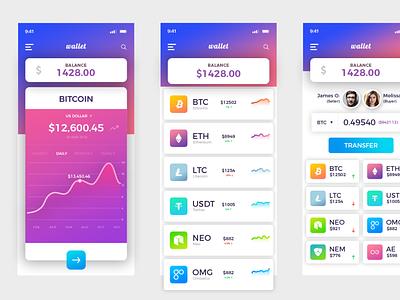 Crypto app ux ui design