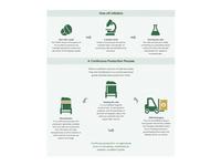 Olixol Infographic