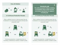 Olixol Responsive Infographic