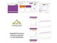 Finanscapes gmail adverts