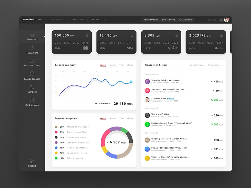 Dashboard web version concept for monobank lanp monobank creative website concept psd free ux ui dashboard bank