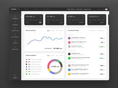 Dashboard web version concept for monobank lanp monobank creative website concept psd free ux ui dashboard bank