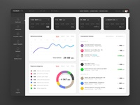 Dashboard web version concept for monobank