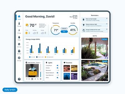 Daily UI 021 - Home Monitoring Dashboard dashboard home monitoring dashboard daily ui dailyuichallenge dailyui