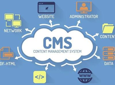 Content Management Integration System marketing smo seo wordpress webdesigner webdeveloper webdesign website design cms