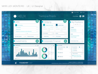 CIB Dashboard for Corporate Clients