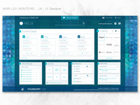 CIB Dashboard for Corporate Products