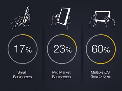 SMB infographic