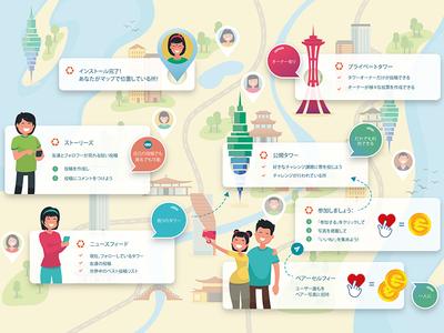 Infographic for Selfie & GO Project (full version) illustration