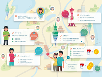 Infographic for Selfie & GO Project (full version)