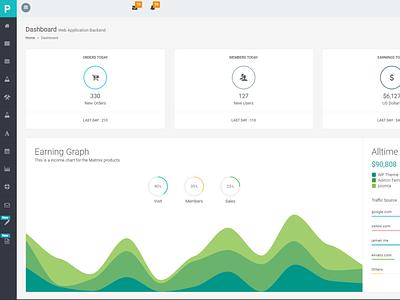backend Dashboard App ux ui design website design web development web design web