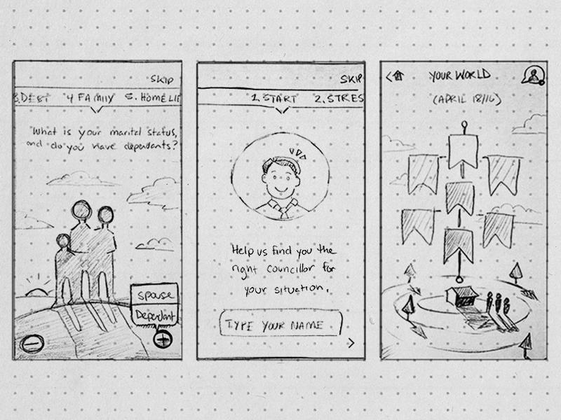 Wireframes World Building ui sketch app sketch mobile ui sketch wireframe app