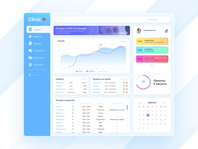 Privat clinic dashboard soft ui clean рус dashboard ui design dashboad clinic medecine uxui ux ui design