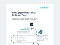 Roadmap Infographic Elements