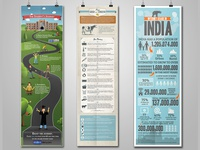 Infographic Samples