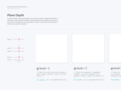 Plane Depth Guidelines paypal guideline design system depth shadows z-index