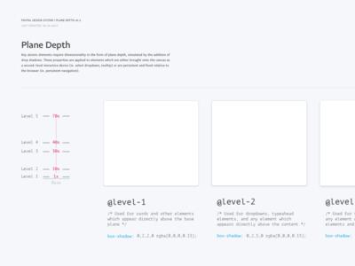 Plane Depth Guidelines paypal guideline design system depth shadows z-index