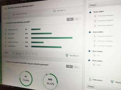 Formtastic - statistics charts forms dashboard formtastic statistics