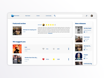 Rate Your Music / Web Redesign interface responsive desktop mobile redesign rate your music ui design ux design design uxui ui ux web design web