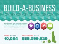Ecommerce Infographic Header