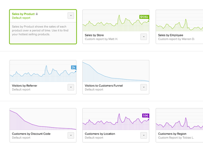 Concept Index UI for Shopify Reports data chart shopify ui d3