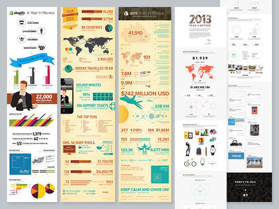 4 Years at Shopify –4 Yirs shopify infographic data 2013