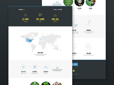 Quarterly Reports For Shopify Plus Members report data icons infographic shopify d3 web streamline