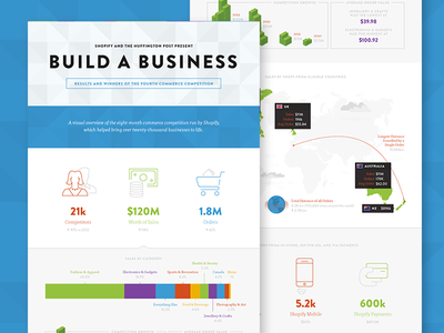 4th Build-a-Business Infographic shopify ecommerce infographic data map business commerce flat