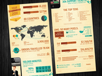 Shopify Year in Review Infographic 2011