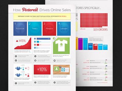 Pinterest Infographic pinterest shopify ecommerce infographic warren dunlop facebook twitter