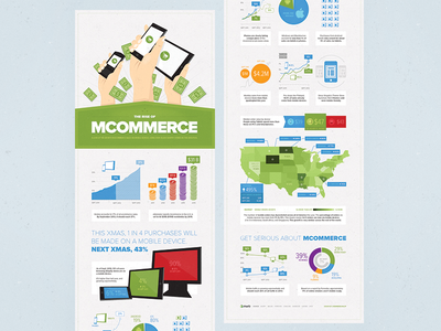 The Rise of Mcommerce Infographic infographic shopify mobile iphone ipad info graphic mcommerce ecommerce