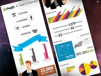 Shopify Year In Review Infographic