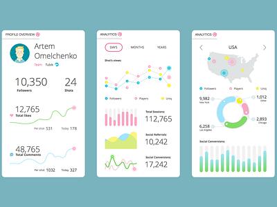 Analytics App Concept interractive flat appdesign concept iphone6 ios mobile app ux ui