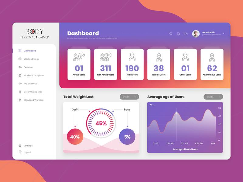 Admin Panel ux vector logo web design design ui brand design ui  ux website design ui design