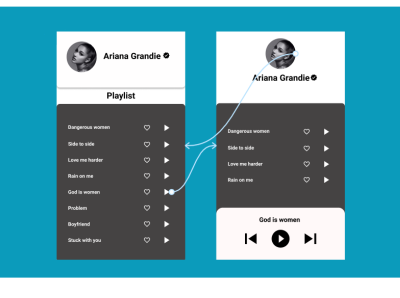 Ariana Playlist