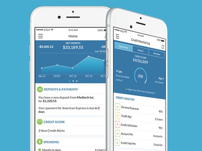 MoneyLion Mobile App