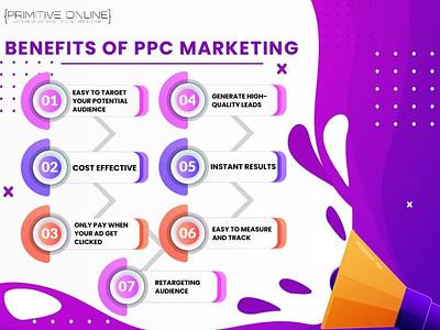 PPC Marketing digital marketing content marketing website design google ads ppc marketing ppc website web development webdesign graphic design branding