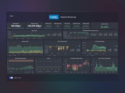 Network Monitoring Dashboard UI 📈 glass effect desktop ux dark theme web app infographic design 5g network data visualization database admin panel big data analytics chart design dashboard ui dark mode glassmorphism ui elements flat 2021 design