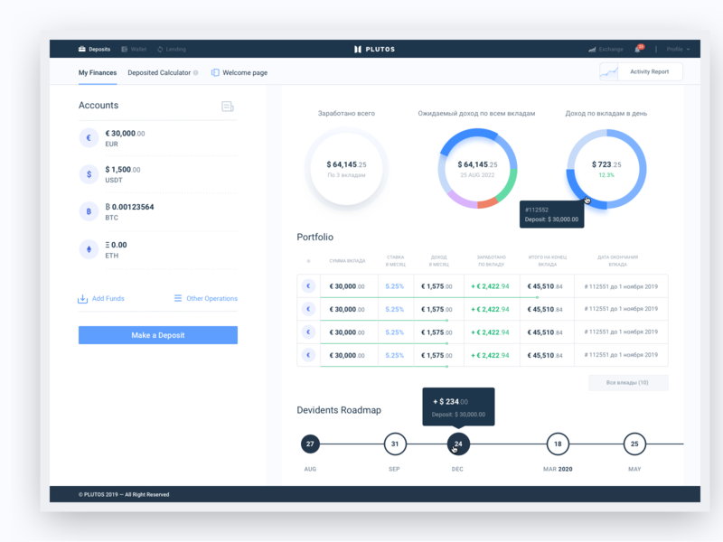 Investment Cabinet & Style Guide gui styleguide cryptocurrency crypto wallet control panel responsive user interface dashboad ui interface finance user experience ux design sketch