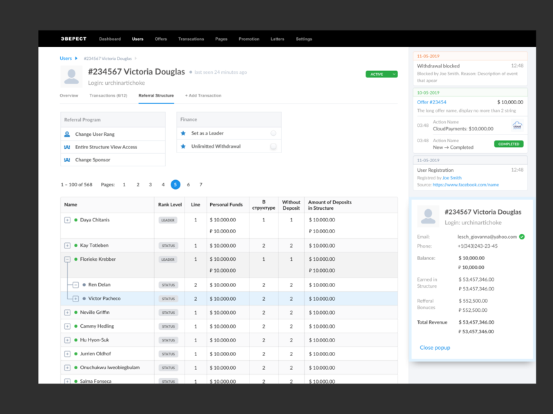 Minimalistic Interface of the Admin Panel admin panel cryptocurrency payments ux control panel finance dashboad ui interface user interface user experience ux design sketch bootstrap