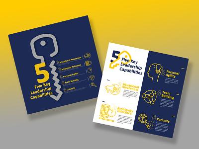 Infography Design social media design socialmedia information design infographics infographic design infographic infography identity branding branding digital art digital design