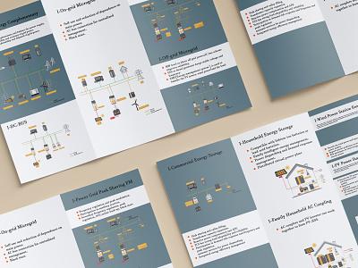 Infography Design for Sivilingeniør energy orange graphic design 2d 2d art infographic design infography vector illustration identity branding brand branding digital art digital design