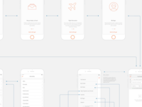Welcome Aboard Wireframe