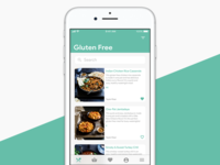 fitfoods for iOS