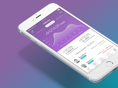 Mobile Dashboard design ui ux stats numbers app dashboard iphone ios mobile