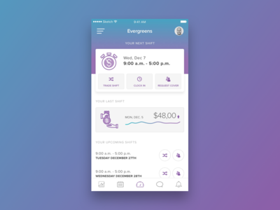 Dashboard actions work shifts mobile graph buttons actions design app ux ui dashboard