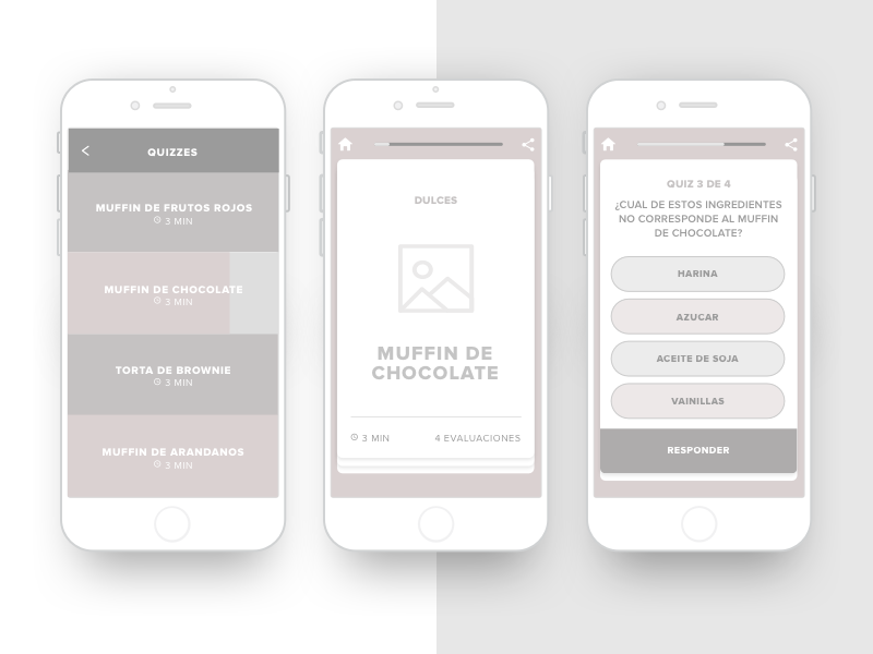 Evaluation app wireframes recipes mockups design ui ux iphone ios wireframes app quiz