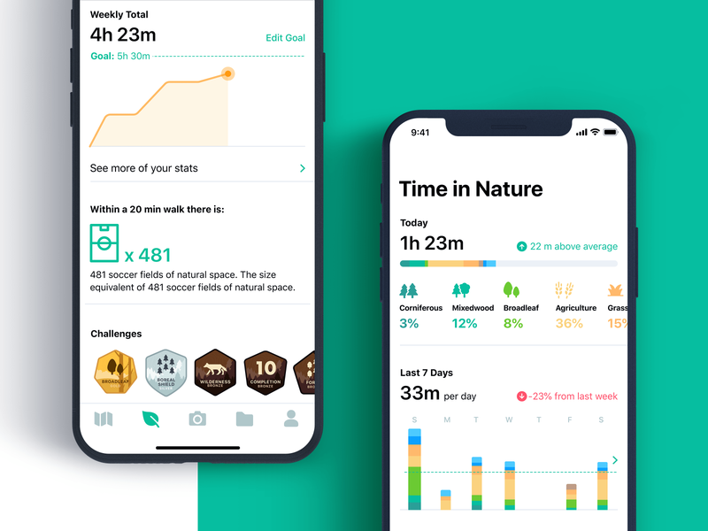 Time in Nature Stats outdoor badge outdoor trekking outdoors week stats map environment icons iphone mobile application app nature bars diagram bar charts tracking goal statistics stats